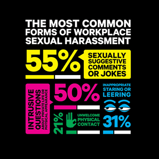 The Most Common Forms of Workplace Sexual Harassment