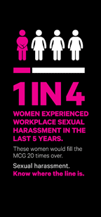 1 in 4 women experienced workplace sexual harassment in the last 5 years